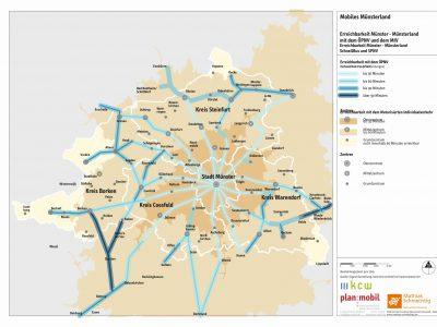 """Entwicklung zum """"Reallabor Mobiles Münsterland"""""""