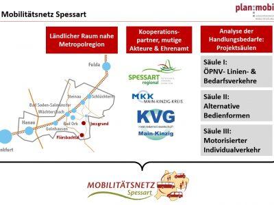 Mobilitätsnetz Spessart: Wir sagen Dankeschön…