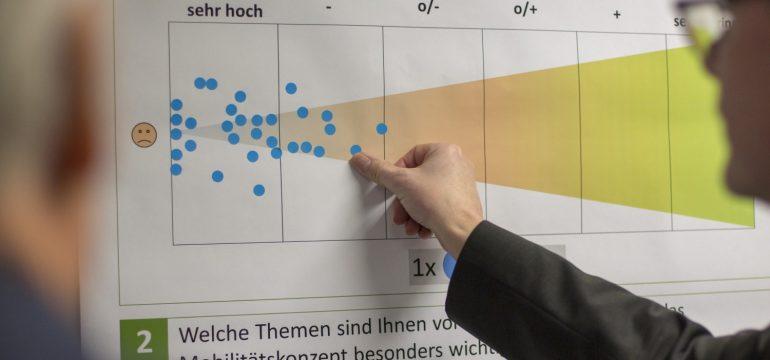 """Vortrag Zukunftsnetz Mobilität NRW – Fachgruppe """"Kommunale Mobilitätskonzepte"""""""