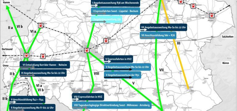 Schnellbusverkehre im Kreis Soest